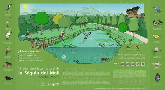 Mapa con una ilustración interpretativa para la Anella Verda de Gandía (Valencia) y la Séquia (Acequia) del parc del Molí.