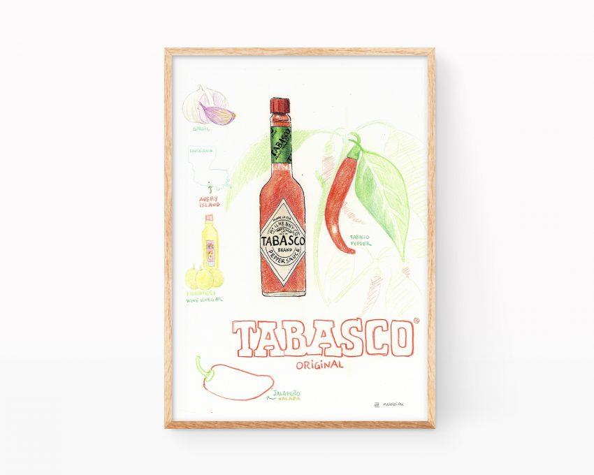 Cuadro para enmarcar para cocina con una ilustración en acuarela de una botella de tabasco Americano. Comida mexicana en acuarela sobre papel. Impresión digital